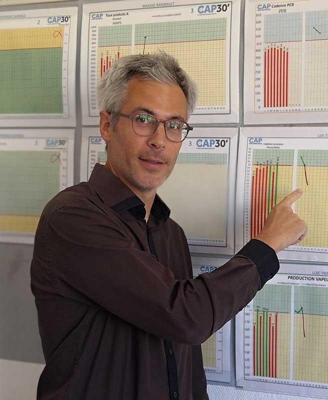 portrait Matthieu Babeau